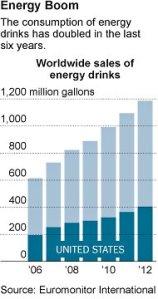 EnergyDrinkBoom