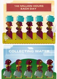 Src: Water.org